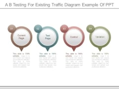 A B Testing For Existing Traffic Diagram Example Of Ppt