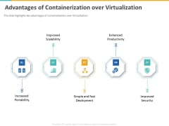 A Step By Step Guide To Continuous Deployment Advantages Of Containerization Over Virtualization Introduction PDF