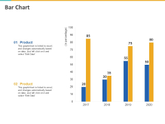 A Step By Step Guide To Continuous Deployment Bar Chart Ppt Ideas Summary PDF