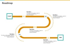 A Step By Step Guide To Continuous Deployment Roadmap Ppt Layouts Example PDF