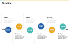 A Step By Step Guide To Continuous Deployment Timeline Ppt Slides Layouts PDF