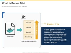 A Step By Step Guide To Continuous Deployment What Is Docker File Ppt File Ideas PDF