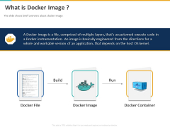 A Step By Step Guide To Continuous Deployment What Is Docker Image Inspiration PDF