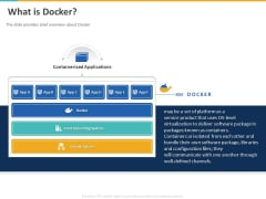 A Step By Step Guide To Continuous Deployment What Is Docker Ppt Outline Clipart PDF