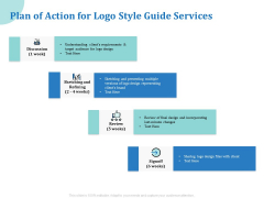 A Step By Step Guide To Creating Brand Guidelines Plan Of Action For Logo Style Guide Services Introduction PDF