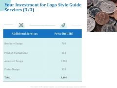 A Step By Step Guide To Creating Brand Guidelines Your Investment For Logo Style Guide Services Brochure Graphics PDF