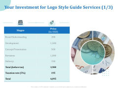 A Step By Step Guide To Creating Brand Guidelines Your Investment For Logo Style Guide Services Price Sample PDF