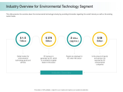 A Step Towards Environmental Preservation Industry Overview For Environmental Technology Segment Ppt Layouts Smartart PDF