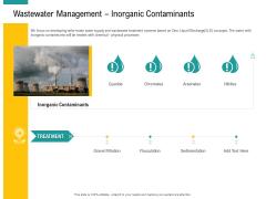 A Step Towards Environmental Preservation Wastewater Management Inorganic Contaminants Rules PDF