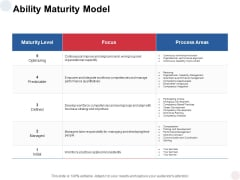 Ability Maturity Model Ppt PowerPoint Presentation Summary Graphics Design