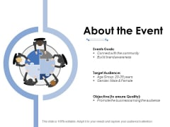 About The Event Ppt PowerPoint Presentation Outline Show