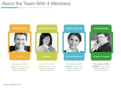 About The Team With 4 Members Ppt PowerPoint Presentation Influencers