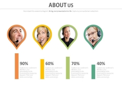 About Us Design With Percentage Values Powerpoint Slides