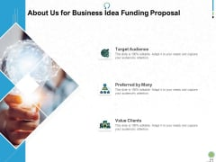 About Us For Business Idea Funding Proposal Ppt PowerPoint Presentation Ideas Clipart