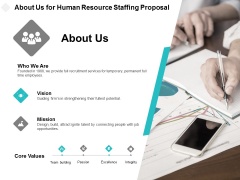 About Us For Human Resource Staffing Proposal Ppt PowerPoint Presentation Summary Design Inspiration