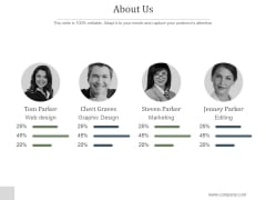 About Us Ppt PowerPoint Presentation Influencers
