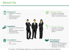 About Us Ppt PowerPoint Presentation Infographic Template Good