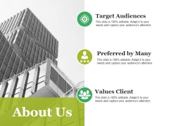 About Us Ppt PowerPoint Presentation Professional Gallery