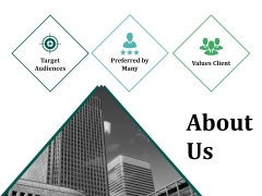 About Us Ppt PowerPoint Presentation Slides Clipart