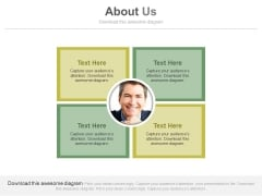 About Us Slide For Business Presentation Powerpoint Slides