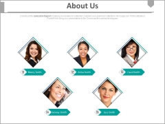 About Us Slide For Employees Skills Powerpoint Slides