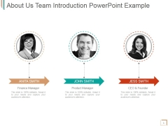 About Us Team Introduction Ppt PowerPoint Presentation Slides
