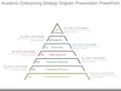 Academic Enterprising Strategy Diagram Presentation Powerpoint