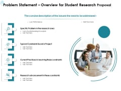 Academic Investigation Problem Statement Overview For Student Research Proposal Ppt Ideas Slide PDF