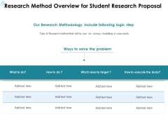 Academic Investigation Research Method Overview For Student Research Proposal Ppt Styles Influencers PDF