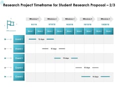 Academic Investigation Research Project Timeframe For Student Research Proposal Event Ppt Pictures Show PDF