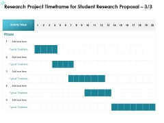 Academic Investigation Research Project Timeframe For Student Research Proposal Phase Ppt Pictures Influencers PDF