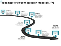 Academic Investigation Roadmap For Student Research Proposal Seven Stage Process Ppt Inspiration PDF