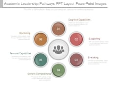 Academic Leadership Pathways Ppt Layout Powerpoint Images