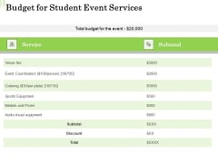 Academic Study Proposal Budget For Student Event Services Ppt Professional Show PDF