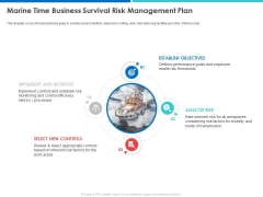 Accelerating COVID 19 Recovery In Maritime Sector Marine Time Business Survival Risk Management Plan Clipart PDF