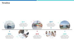 Accelerating COVID 19 Recovery In Maritime Sector Timeline Formats PDF