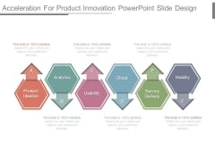 Acceleration For Product Innovation Powerpoint Slide Design