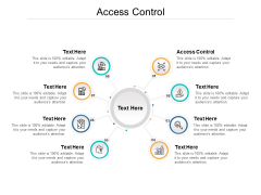 Access Control Ppt PowerPoint Presentation Slides Demonstration Cpb
