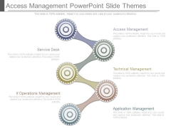 Access Management Powerpoint Slide Themes