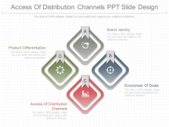 Access Of Distribution Channels Ppt Slide Design