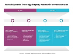 Access Regulations Technology Half Yearly Roadmap For Biometrics Solution Diagrams