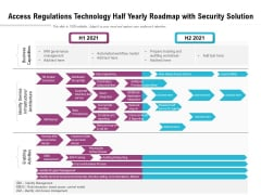 Access Regulations Technology Half Yearly Roadmap With Security Solution Guidelines