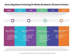 Access Regulations Technology Six Months Roadmap For Biometrics Solution Mockup