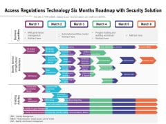 Access Regulations Technology Six Months Roadmap With Security Solution Brochure