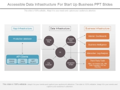 Accessible Data Infrastructure For Start Up Business Ppt Slides