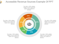 Accessible Revenue Sources Example Of Ppt