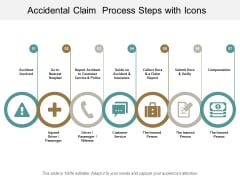 Accidental Claim Process Steps With Icons Ppt Powerpoint Presentation Summary Icon