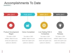 Accomplishments To Date Ppt PowerPoint Presentation Pictures Shapes