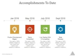 Accomplishments To Date Ppt PowerPoint Presentation Slide