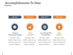 Accomplishments To Date Ppt PowerPoint Presentation Slides Example